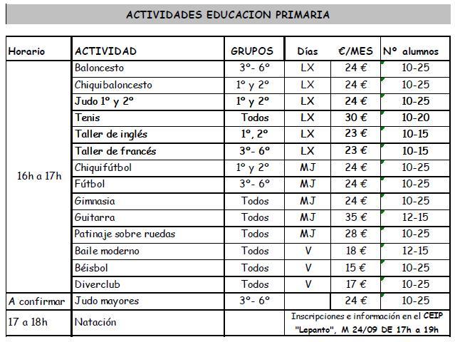 Extraescolares Ed Primaria